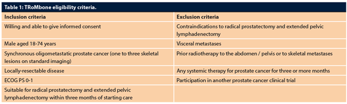Testing Radical Prostatectomy In Men With Prostate Cancer And